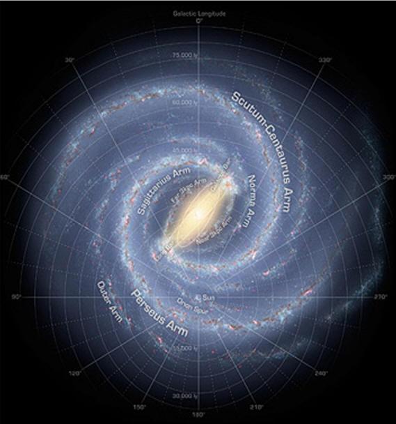 Ancient Symbols Of The Milky Way Centre